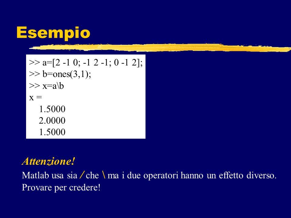 Esempio Attenzione! >> a=[2 -1 0; -1 2 -1; 0 -1 2];